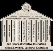 Ten Pillars Teacher Cohort#3 Forming: July 25-28, 2016
