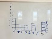 Making a diagram