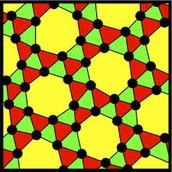 Assymetrical Pattern