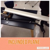 Inclinded Plane