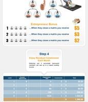Compensation Info-Graphic