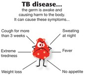 Facts about TB