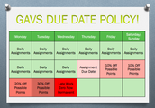 Course End Date and Due Date Information