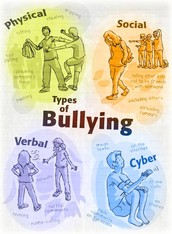 What are the different types of bullying?