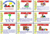 The Comprehension Strategies Chart