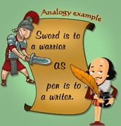 How Does One Solve Analogies?