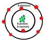 Bohr Diagram Of Oxygen