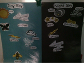 DAY AND NIGHT SKY ACTIVITY BOARD