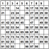 Multiplication with Google Sheets