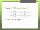 Pairwise Method