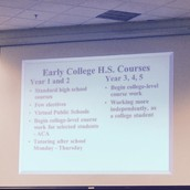 Early College High School Courses
