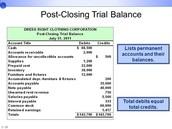 Prepare Post-Closing Trial Balance