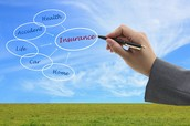 Insurance Tips And Tricks For The Savvy Consumer