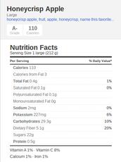Nutrients.