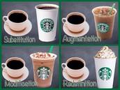 SAMR explained using Starbucks example