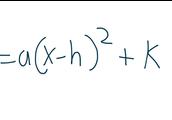 Solving Vertex Form