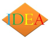 Individuals with Disabilities Education Act (IDEA) 2004: The Legislation and Timeline for Implementation