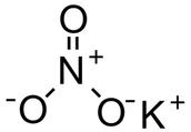 Gunpowder Formula