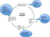 Action Research Data Collection