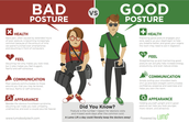 How to have good posture