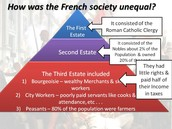 French Hierarchy