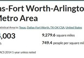 Dallas-Fort Worth-Arlington metro area population