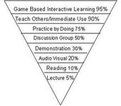 Facilitating Learning Rather then Traditional Education