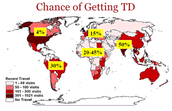 Possible chances of getting TD