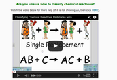 Alternate Assignment for Reactions Type Quiz