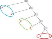 simplifying squar roots