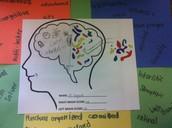 right/ left brain thinker