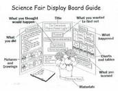 Create your Display Board