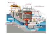Hydroelectric power  process