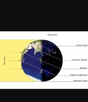Sunlight hitting the earth