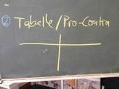Tabelle | Pro/Contra