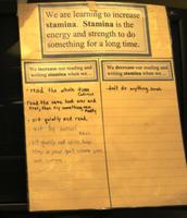 Chart Listing Behaviors that Build Stamina