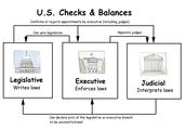 How The Government Checks itself