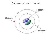Daltons model