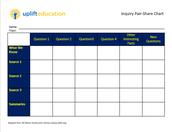Inquiry Pair-Share-Chart