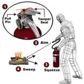 Finding The Best Fire Extinguisher Testing Services Online