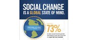 The Responsibility Of Canadians To Help The Challenges Of Global Social Change