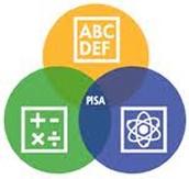 ¿Qué evalúa la prueba PISA?