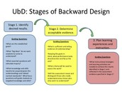 MTSD Curriculum - Guaranteed & Viable