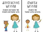 What is Interactive Writing?