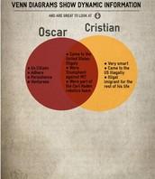 Oscar vs Cristan