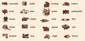 Another mixtec codices