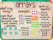 Arrays- A Student Favorite
