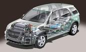 Why a Hydrogen car?