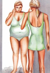 When you look in the mirror do you see yourself as fat even though you are not?