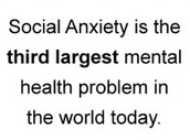 What is Social Phobia?